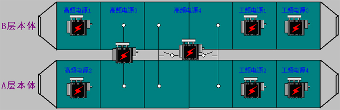 振打电机的控制系统