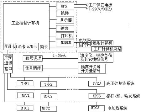 mtc.16功率放大板电路图